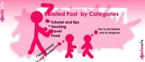 How to Add Related Post by Categories in Blogger,Google