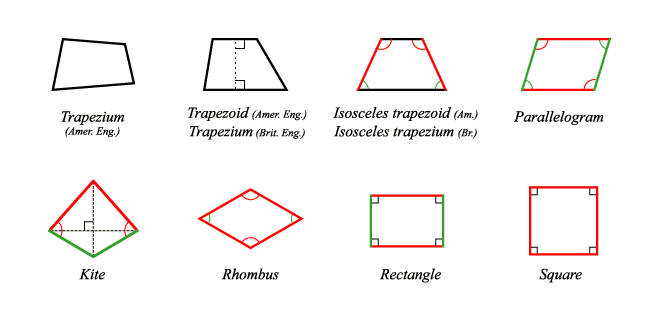 how to draw a rhombus