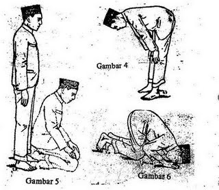 prayer movement-gerakan shalat
