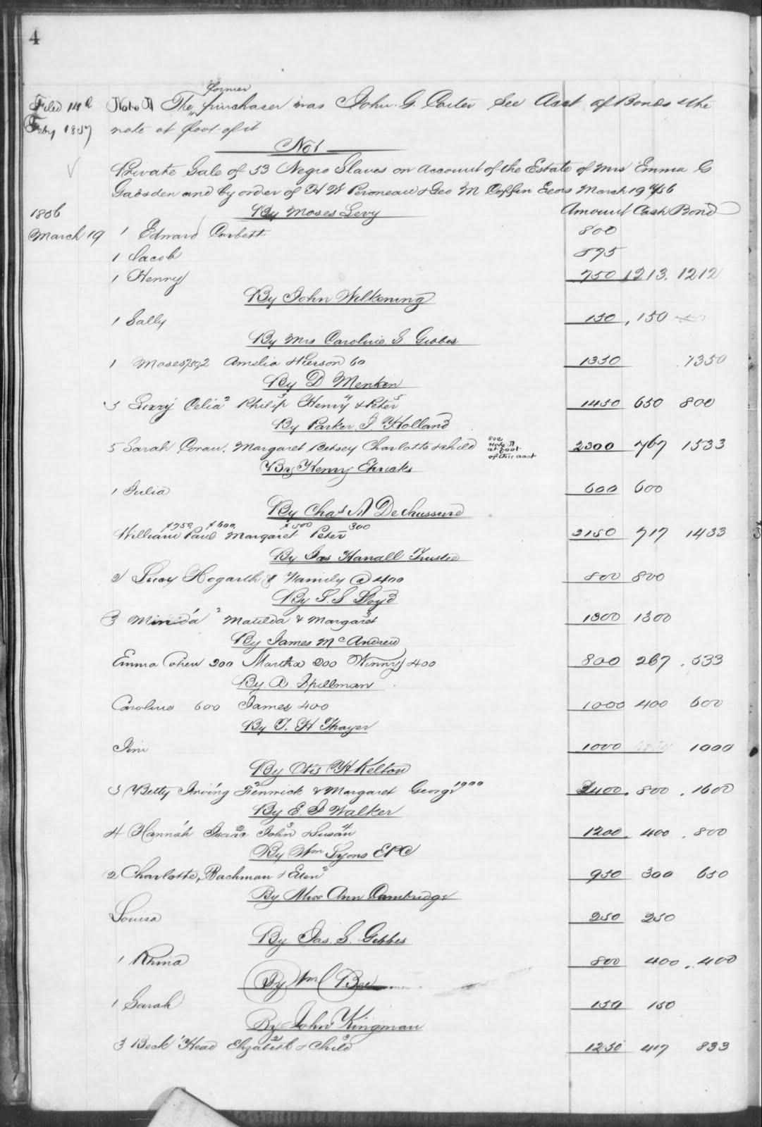 DearMYRTLE's Genealogy Blog: Low County Africana ...