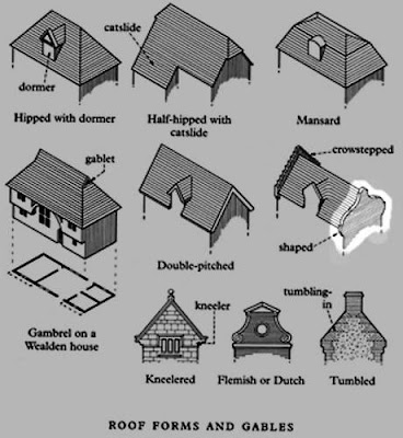 the carpentry way the 39 gambrel or mansard 39 problem