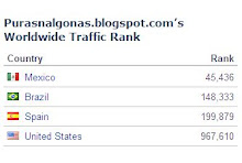 Ranking mundial de puras nalgonas