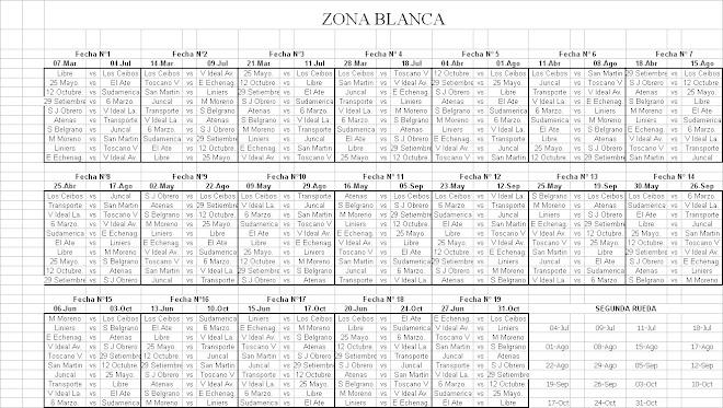 Fixture 09 - Zona Blanca