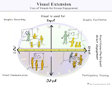 Visual Extension - What is it?