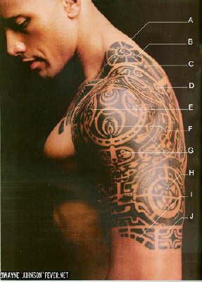 dwayne johnsons tattoo
