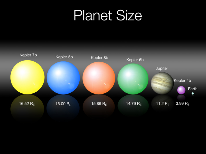color of planets are - photo #16