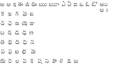 Printables Telugu Alphabets child carepoemsparenting telugu alphabets alphabets