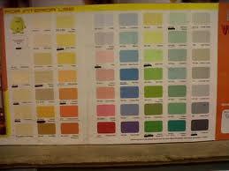 Cara menghitung kebutuhan cat untuk dinding