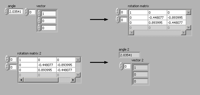 Irodata labview robotics module rotation matrix example the rotation matrix is very important to a number of robotics operations there is a ton that could be said about this as it relates to kinematics and the ccuart Gallery