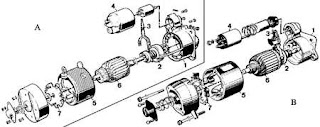 Ford spare parts, Writing diagramme, ord thunderbird performance parts, used ford parts, ford parts on line, classic ford parts