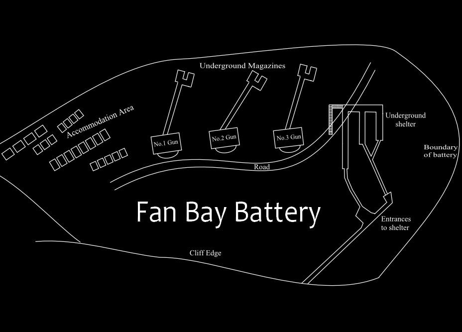 Subterranean History Fan Bay Battery Dover