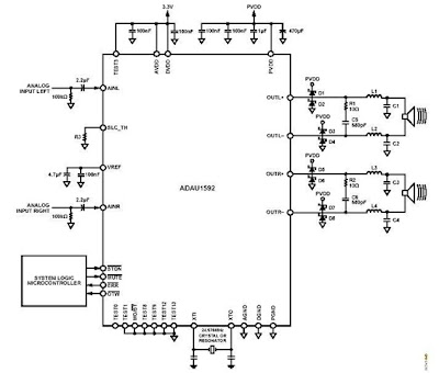what must todo stereo circuit schematic of the adau1592 audio power rh diageram blogspot com