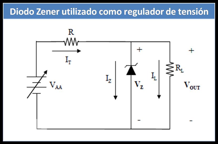 Circuito Zener : Electrónicaradical diodo zener