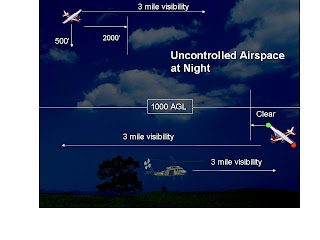 Vfr Weather Map.How The Vfr Weather Minima Max Out My Brain Learn To Fly A Plane