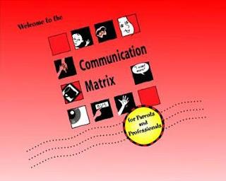 Communication Matrix: Free Online Communcation Assessment