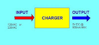 ipod charger block diagram
