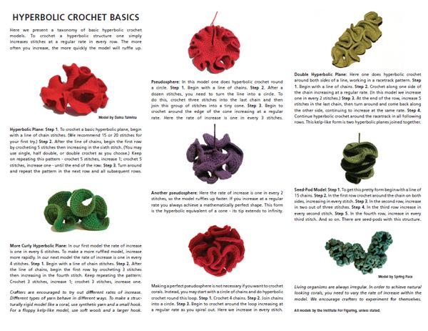 Hyperbolic Plane – Knit or Crochet? - ConnieLene – KnitDesigner