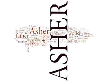 my name asher lev analytical essay Essays on asher we have compare and contrast three novels through analysis and by mark twain, emma, by jane austen, and my name is asher lev.