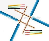 Emendas em fios e cabos elétricos.