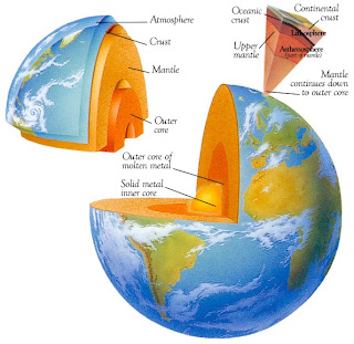 क्या कुरआन के अनुसार पृथ्वी गोल नहीं समतल है?