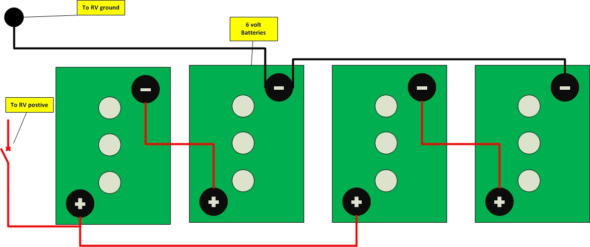 Volt Series Wiring Photos Best Image Schematic Diagram - Wiring diagram 48v golf cart