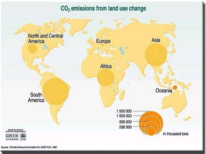CO2 emissions from land use change