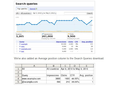 Search queries - Barcelona SEO Blog