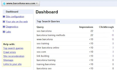 Top Search Queries - Barcelona SEO Blog