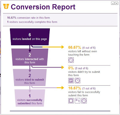 ClickTale Conersion Form Report