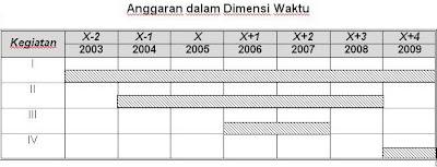 Dasar Anggaran Perusahaan ( Pendahuluan )