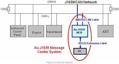 Network Wiring Diagram J on rs485 wiring diagram, van wiring diagram, rs-232 wiring diagram, canopen wiring diagram, modbus wiring diagram, bluetooth wiring diagram, 7-way wiring diagram, devicenet wiring diagram, obd wiring diagram, siemens wiring diagram, serial wiring diagram, analog wiring diagram, aldl wiring diagram, 7 prong plug wiring diagram, yaskawa wiring diagram, 9-pin trailer wiring diagram, smartcraft wiring diagram, profinet wiring diagram, pwm wiring diagram, sds wiring diagram,