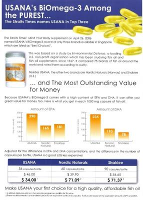 Nutrition for life usana s biomega fish oil supplement for Usana fish oil