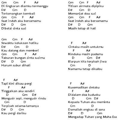 Permalink to Lirik Lagu Judika Mama Papa Larang Dan Kunci Gitar
