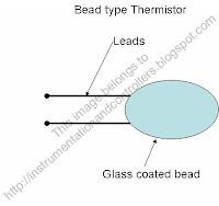bead thermistor