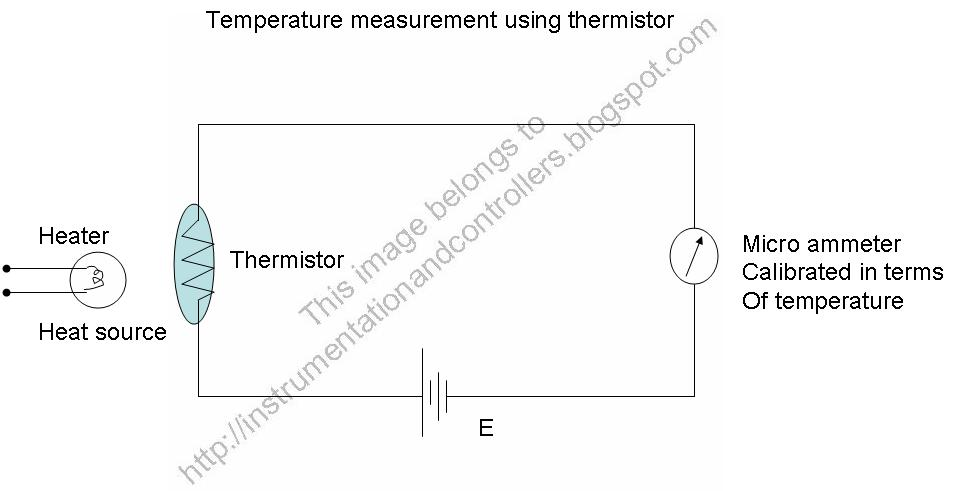 temperature measurement using thermistor circuit diagram instrumentation and control engineering temperature measurement on temperature measurement using thermistor circuit diagram