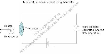 Temperature measurement using Thermistor