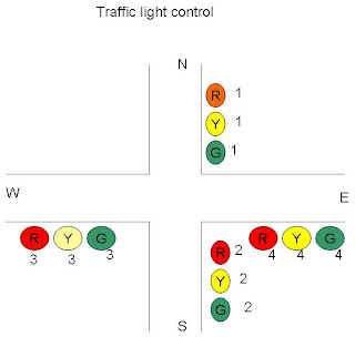 traffic light control using microprocessor