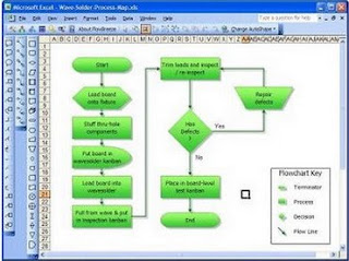 BreezeTree Software FlowBreeze 2.5.68
