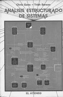 Análisis Estructurado de Sistemas