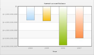 ニュージーランド 財政赤字