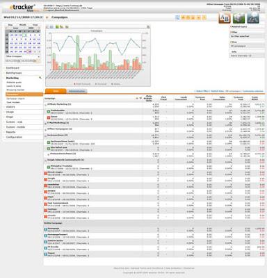 海外アクセス解析ツール比較Etracker