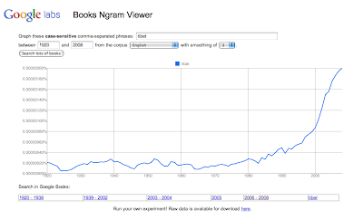 Tibet on the Google Books N-Gram Viewer