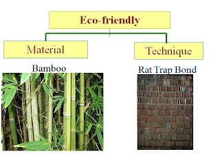Online Civil Engineering Eco Friendly Building Materials