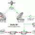 Cara Merubah Antena Parabola untuk Akses Internet, Info Mangstaff