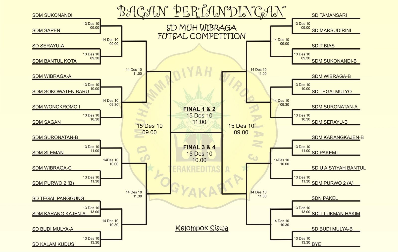 Bagan Pertandingan SD Muh Wibraga Futsal Competition | SD Muhammadiyah ...