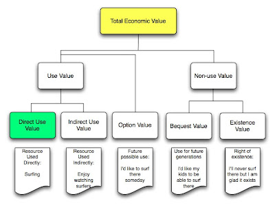 how to get value from modal foundation framework