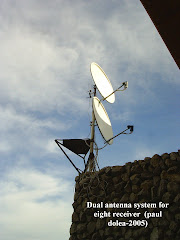 Dual Antenna System