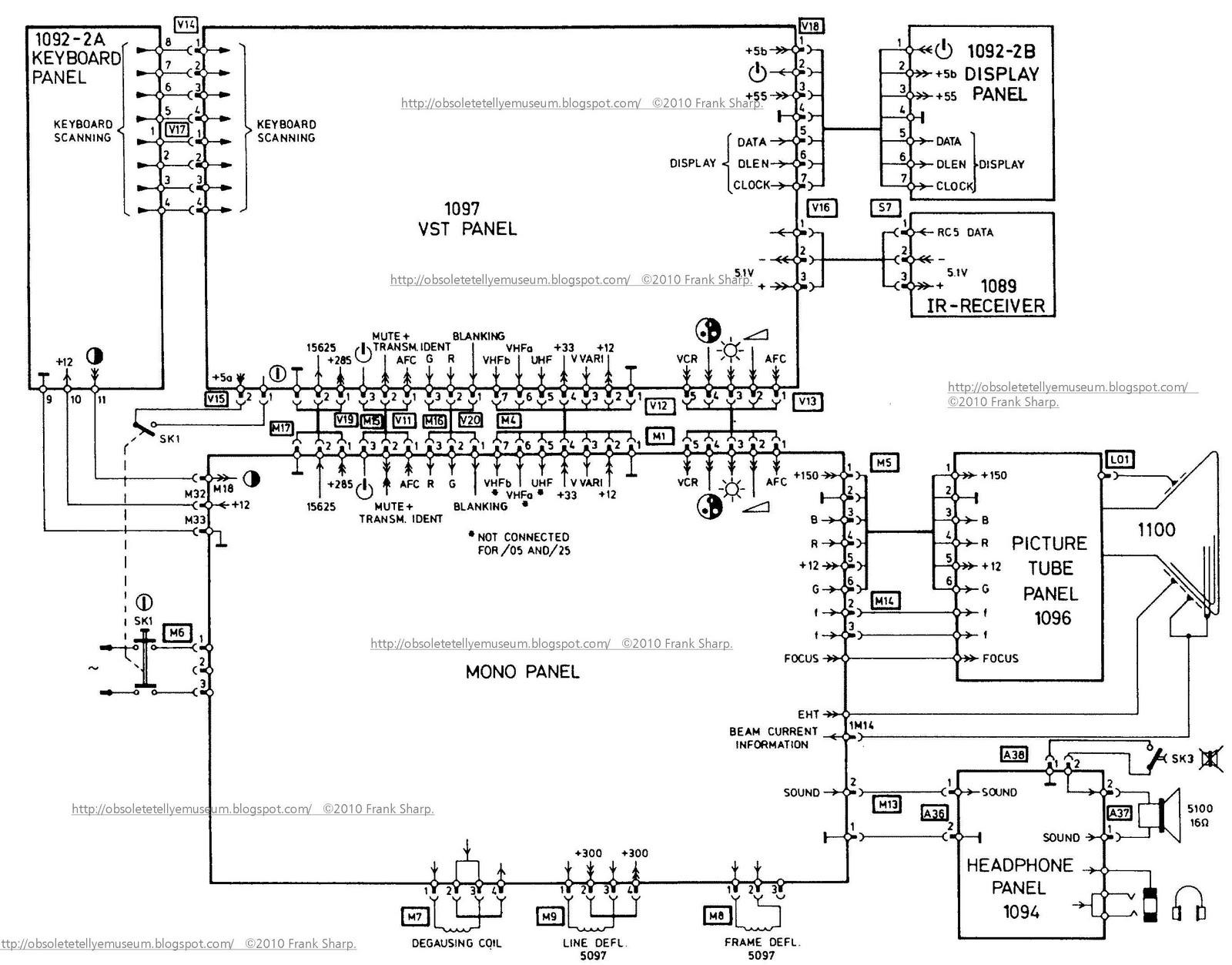 sony kv-1484mt инструкция