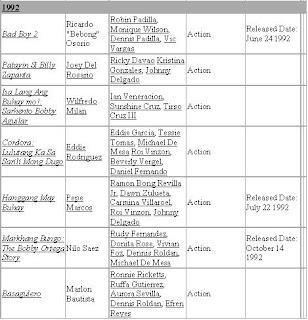 paglalahad ng mga datos ng k to 12 Pero para sa mga kritiko ng k-to-12  sa datos ng bangko sentral ng pilipinas noong 2014, umabot sa $26924 bilyon ang cash at non-cash remittances sa bansa mula.