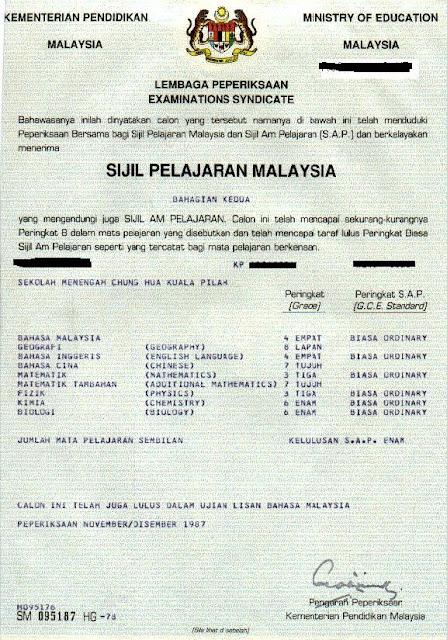 Format report essay stpm malaysia